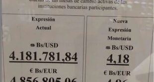 dólar BCV.